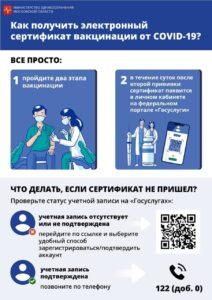 Как получить электронный сертификат вакцинации от COVID-19?